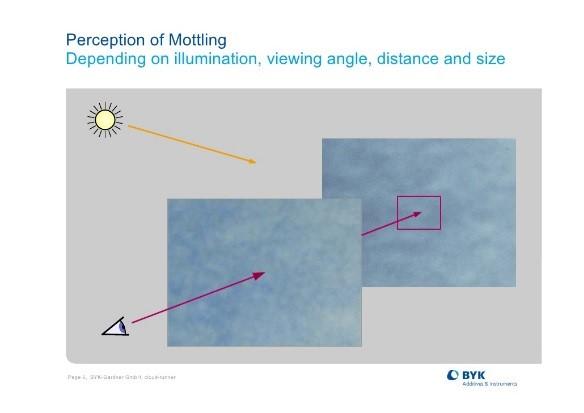 Cloud-runner do pomiaru efektu chmurzenia 2
