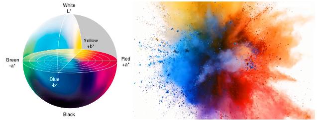Teoria: podstawy kolorymetrii, pomiar barw jednorodnych (solidowych) 5