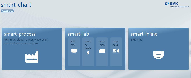 Oprogramowanie smart-chart 4