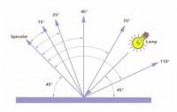 Teoria: pomiar barw metalicznych (z efektem specjalnym) 2