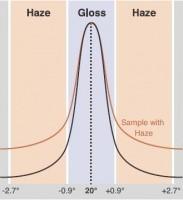 Pomiar zamglenia haze w świetle odbitym 4