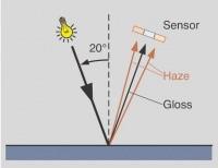 Pomiar zamglenia haze w świetle odbitym 6